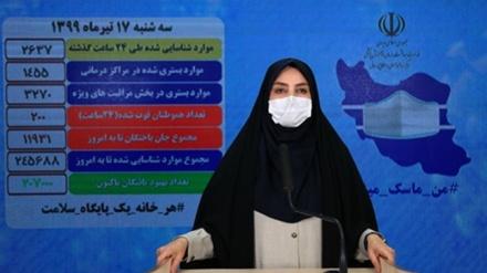 İranda 207 min nəfərdən çox koronavirus xəstəsi sağalıb